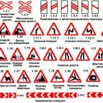 Предупреждающие дорожные знаки и их обозначения