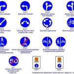 Предписывающие знаки дорожного движения с комментариями