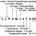 Расшифровка автомобилей по VIN коду