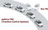 Что такое система ASR / TRC (Traction Control System) в автомобиле