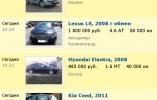 Как купить или продать на Авито авто с пробегом