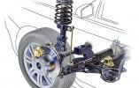 Что такое подвеска МакФерсон, её схема, устройство и принцип действия
