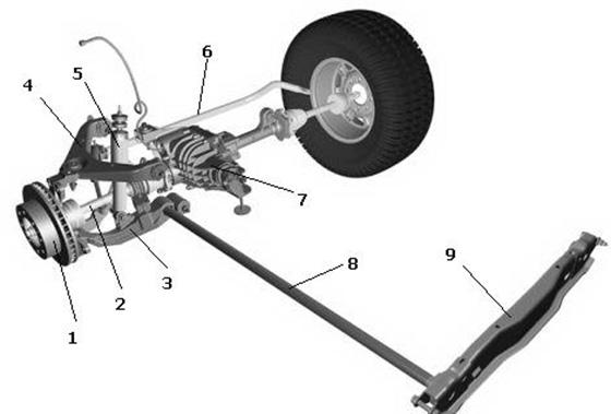 Схема торсионной подвески