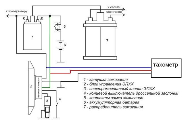 схема подключения тахометра
