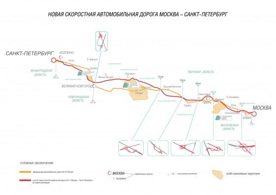 Новая трасса Москва - Санкт-Петербург схема участков