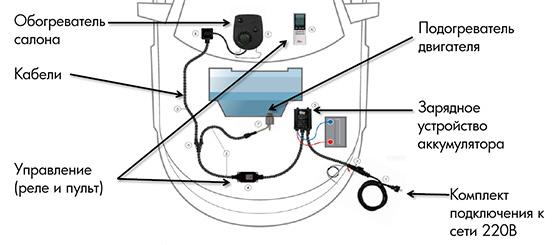 схема подключения предпускового подогревателя двигателя 220В