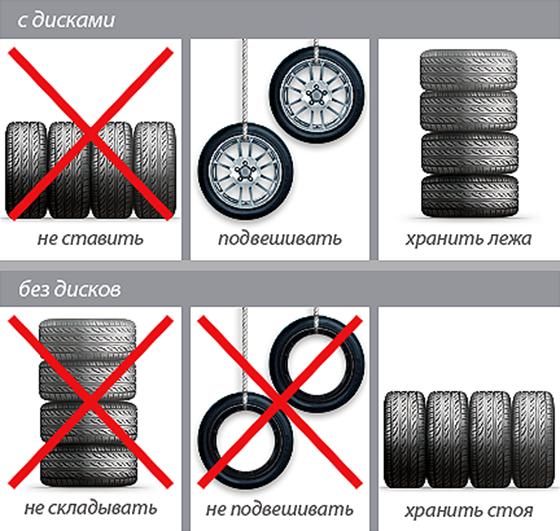 как хранить шины без дисков вертикально или горизонтально