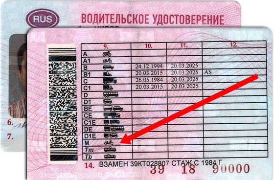 водительское удостоверение категория М