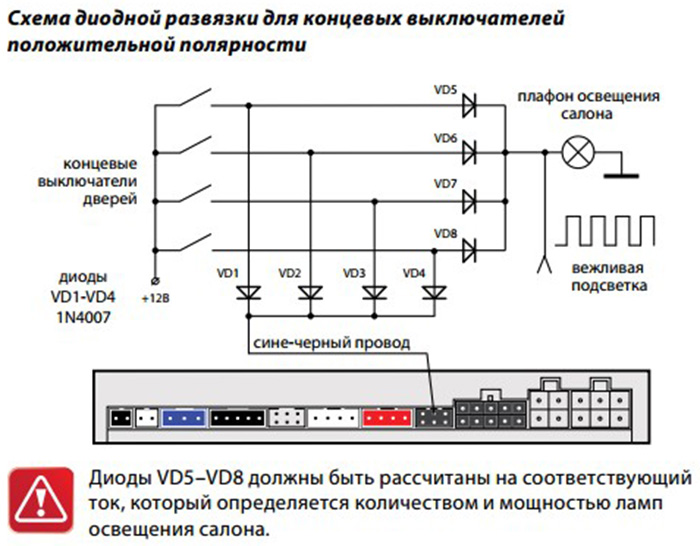 схема диодной развязки