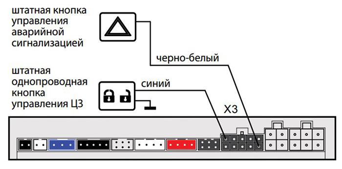 распиновка разъёма Х3 сигнализации Старлайн