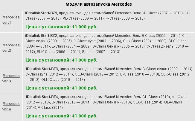 модули для Мерседесов