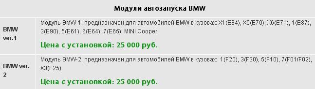 модули для БМВ