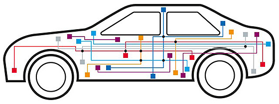 КАН-шина в автомобиле что это такое