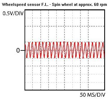 сигнал с датчика системы АБС
