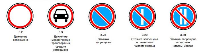 знаки, не распространяющиеся на инвалидов