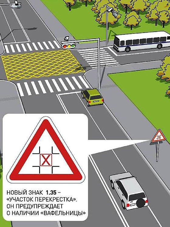 новый предупреждающий дорожный знак 1.35