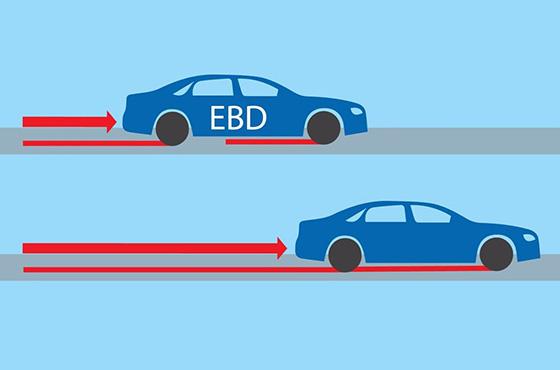 что такое ЕБД в автомобиле