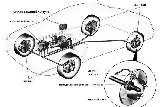 компоненты системы ЕБД