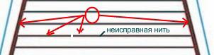как проверить обогрев заднего стекла мультиметром