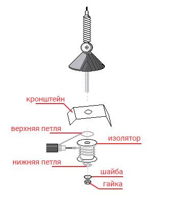 схема для самостоятельного изготовления антенн для раций