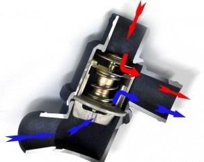 воздух в системе охлаждения двигателя из-за неисправности термостата