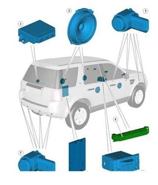 датчики интеллектуальной парковочной системы автомобиля