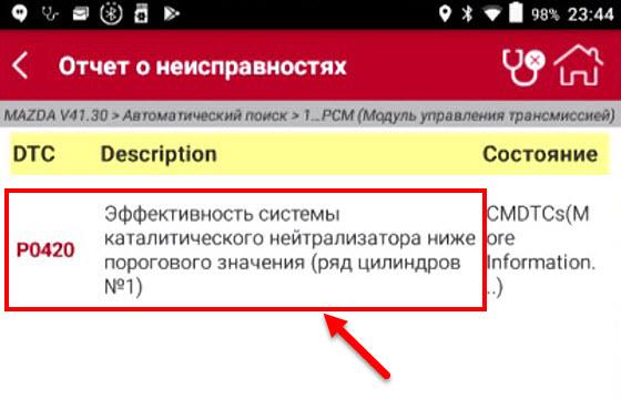 Код ошибки P0420