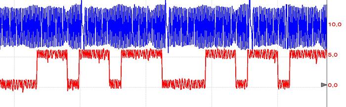 сигналы с датчиков положения распредвала и коленвала