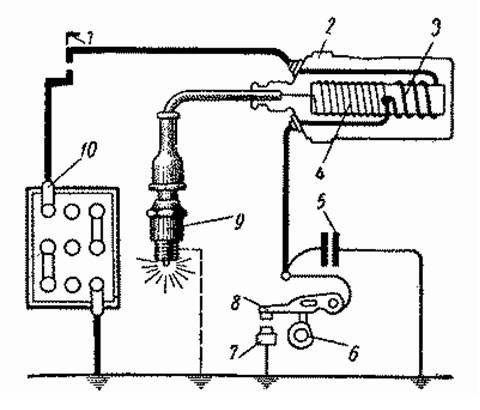 как проверить искру на катушке зажигания - схема