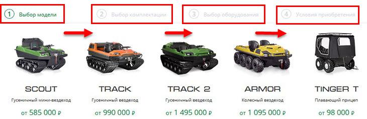 вездеход Тингер: цена зависит от комплектации и модели