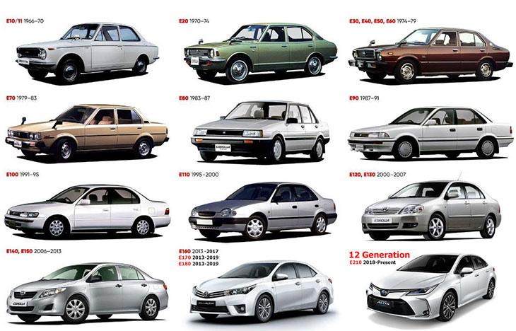 12 поколений автомобиля Тойота Королла