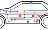 Что такое CAN-шина в автомобиле