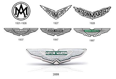 История логотипа Aston Martin
