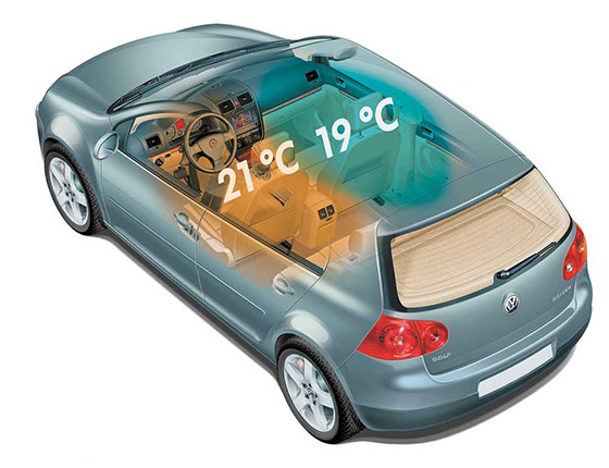 климат-контроль и кондиционер отличия