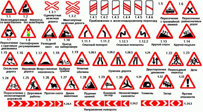картинки предупреждающих знаков дорожного движения