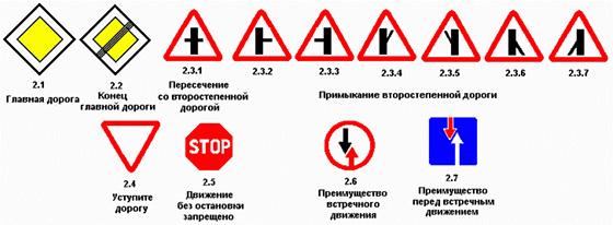 картинки знаков приоритета дорожного движения
