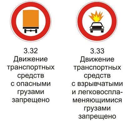 Дорожные знаки 3.32 «Движение транспортных средств с опасными грузами запрещено» и 3.33 «Движение транспортных средств с взрывчатыми и легковоспламеняющимися грузами запрещено» с пояснениями