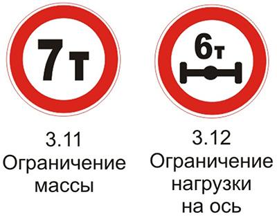 Дорожные знаки 3.11 «Ограничение массы» и 3.12 «Ограничение массы, приходящейся на ось транспортного средства» пояснения
