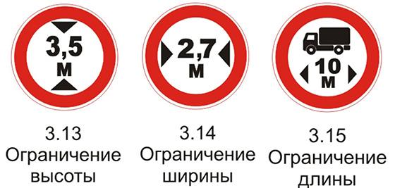 Дорожные знаки 3.13 «Ограничение высоты», 3.14 «Ограничение ширины» и 3.15 «Ограничение длины» комментарии