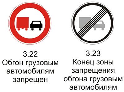 Дорожные знаки 3.22 «Обгон грузовым автомобилям запрещен» и 3.23 «Конец запрещения обгона грузовым автомобилям» с комментариями