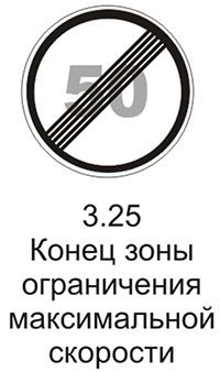 Дорожный знак 3.25 «Конец зоны ограничения максимальной скорости» пояснения