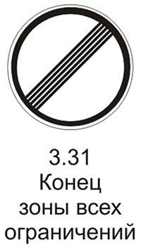 знак 3.31 «Конец зоны всех ограничений» пояснения