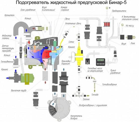 схема установки предпускового подогревателя двигателя Бинар 5