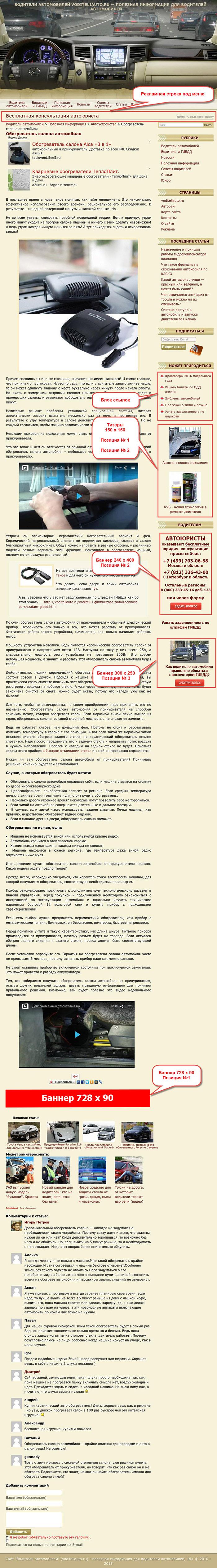 Места размещения рекламных блоков на сайте