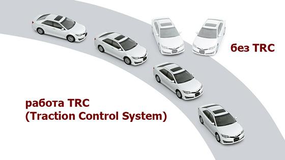 Тойота TRC OFF - что это такое