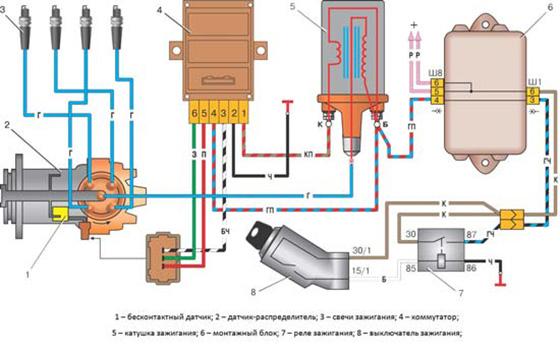 схема системы зажигания с датчиком Холла