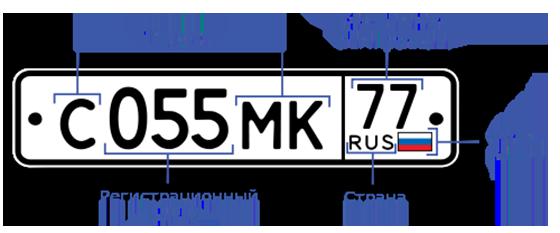 номера регионов на автомобильных номерах в России