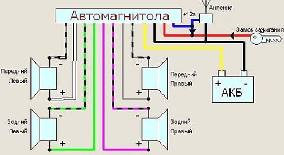 схема подключения автомобильной магнитолы