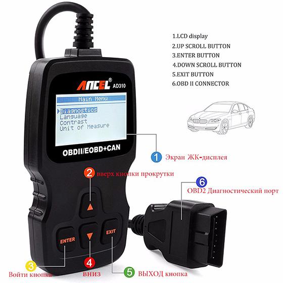 универсальный сканер для диагностики автомобилей с дисплеем