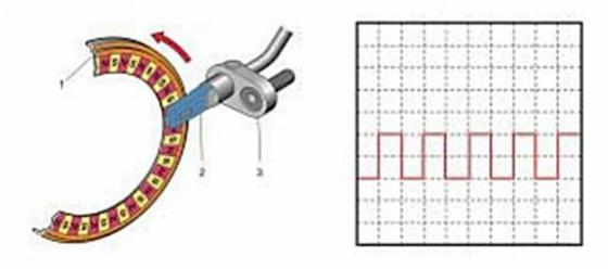Ленты из микромагнитных элементов
